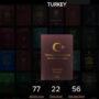 ارزش پاسپورت ترکیه در سال 2020