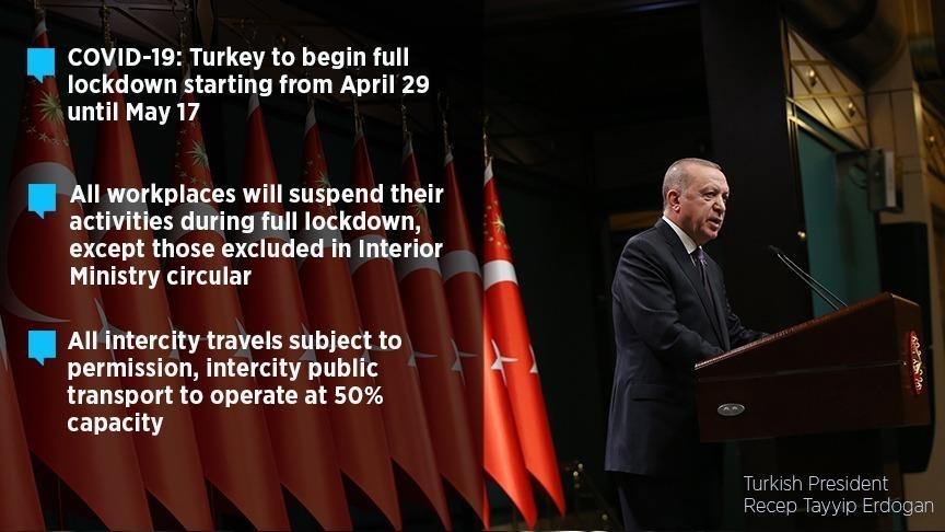 Lockdown in Turkey